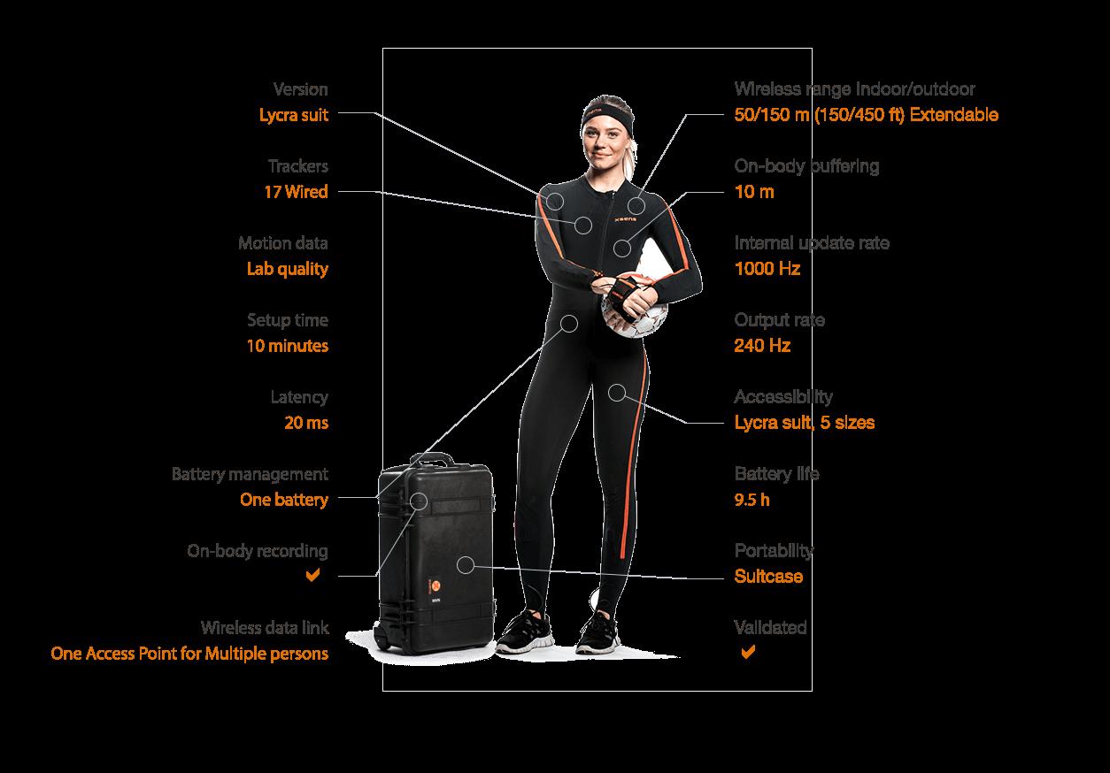 Xsense-VR-tracking-suit