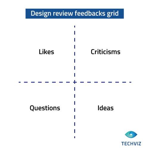 feedback-capture-grid