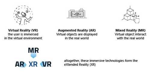 virtual reality definition
